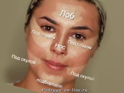 Как наносить тональный крем на лицо пошагово